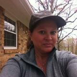 Rosannah from Wyandotte | Woman | 49 years old | Virgo