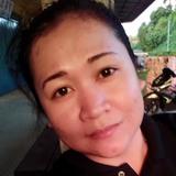 Mrs from Kuching | Woman | 29 years old | Taurus