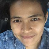 Ben from Johor Bahru   Woman   33 years old   Virgo