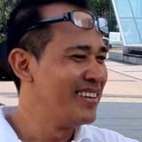Aizulabmang0 from Bandar Baru Bangi | Man | 45 years old | Cancer