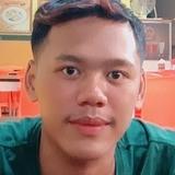 Auliafitrahb0L from Tebingtinggi | Man | 19 years old | Scorpio