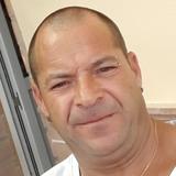 Jaime from Es Castell | Man | 48 years old | Virgo