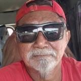 Zul from Kuantan | Man | 30 years old | Virgo