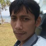 Azkadanial from Jakarta | Man | 30 years old | Taurus