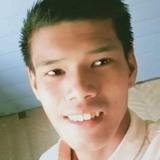 Berliandosaputra from Balaipungut | Man | 21 years old | Aries