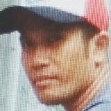 Haricahyo2Kj from Sleman | Man | 33 years old | Aquarius