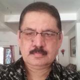 Nasik from Arukutti | Man | 55 years old | Capricorn