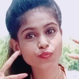 Smile from Agra | Woman | 23 years old | Gemini