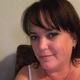 Krazyk from College Station | Woman | 48 years old | Virgo
