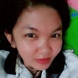 Sasta from Padang | Woman | 29 years old | Capricorn