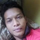 Syarif from Magelang | Man | 28 years old | Taurus