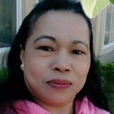 Lina from Riyadh   Man   52 years old   Libra