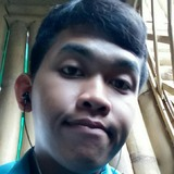 Shitdick from Jember | Man | 20 years old | Gemini