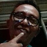 Opojare from Pasuruan   Man   53 years old   Scorpio