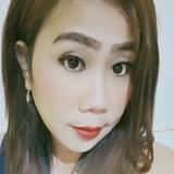 Azzahra from Balikpapan   Woman   36 years old   Aquarius