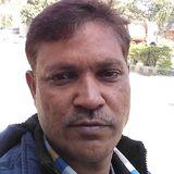 Raju from Chandausi   Man   44 years old   Scorpio