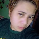 Jhon from Fujairah | Woman | 32 years old | Sagittarius