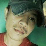 Indra from Palembang   Man   31 years old   Scorpio