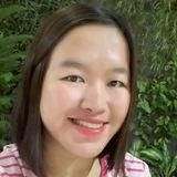 Chhhh from Makassar | Woman | 25 years old | Capricorn