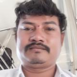 Mahesh from Warangal | Man | 34 years old | Gemini