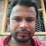 Jexajay from Mumbai | Man | 29 years old | Capricorn