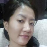 gratis online dating i bhubaneswar