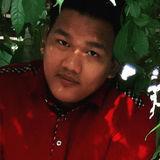 Thushaneaung from Bangko | Man | 29 years old | Virgo