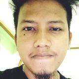 Mrtn from Kokrajhar | Man | 22 years old | Sagittarius