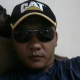 Tinton from Palangkaraya | Man | 33 years old | Scorpio