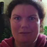 Friendlygirl from Wentworthville | Woman | 28 years old | Sagittarius