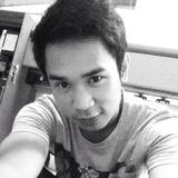 Nino from Pontianak | Man | 29 years old | Capricorn