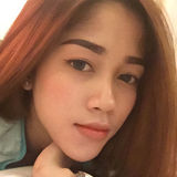 Hanibs from Surakarta | Woman | 25 years old | Scorpio
