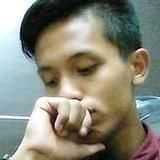 Riskifebrian from Bekasi | Man | 21 years old | Sagittarius