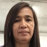 Nora from Waipahu | Woman | 52 years old | Scorpio