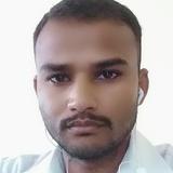 Pavan from Gorakhpur | Man | 26 years old | Leo