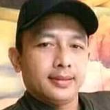 Rudie from Bandung | Man | 35 years old | Taurus