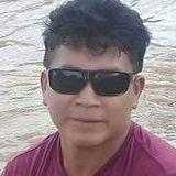 Indian Singles in Estado de Roraima #6