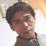 Jorgegojr from As Saffaniyah   Man   41 years old   Gemini