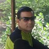 Anis from Nandurbar | Man | 42 years old | Scorpio