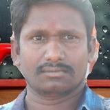 Adi from Macherla   Man   31 years old   Capricorn