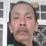 Herman from Serpong   Man   54 years old   Taurus