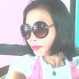 Filovers from Jakarta | Woman | 49 years old | Virgo