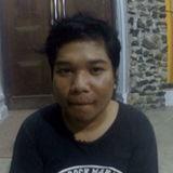 Vavaaa from Makassar | Man | 26 years old | Taurus
