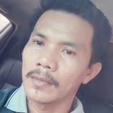 Andi from Balaipungut | Man | 42 years old | Taurus