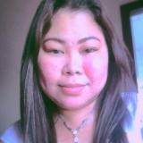 May from Ra's al Khaymah | Woman | 35 years old | Gemini
