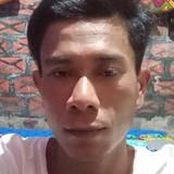 Junae3S from Mataram | Man | 28 years old | Capricorn