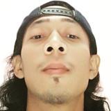 Antonio from Surabaya | Man | 40 years old | Taurus