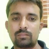Pradeep from Madanapalle | Man | 29 years old | Scorpio