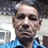 Tcchavda from Ahmadabad | Man | 67 years old | Libra
