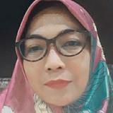 Nelikayoca from Manado | Woman | 47 years old | Gemini